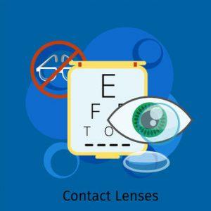 leeslenzen oogcontrole